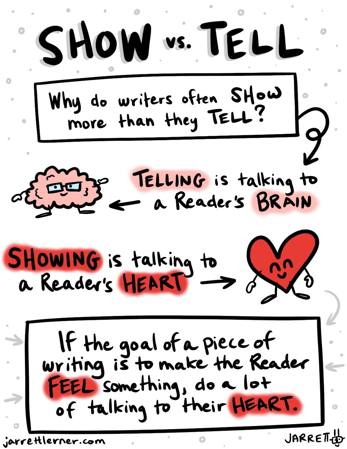 Show vs. Tell.JPG